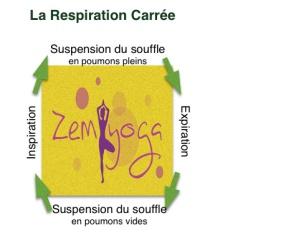 thumbnail_respiration-carrée